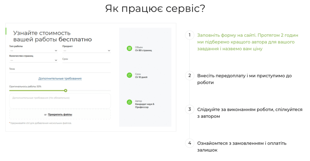 як замовити есе онлайн